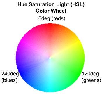 HSL色彩